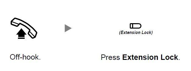 pic1 - عیب یابی در سانترال کم ظرفیت: عدم برقراری تماس و وجود محدودیت